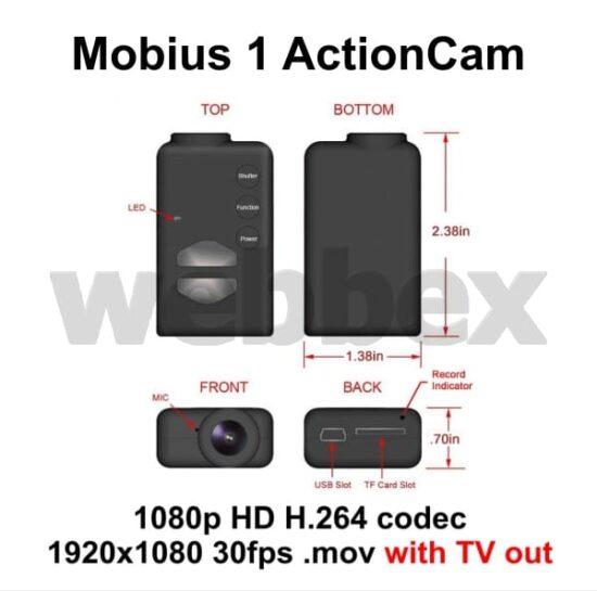 Mobius 1 Schematic